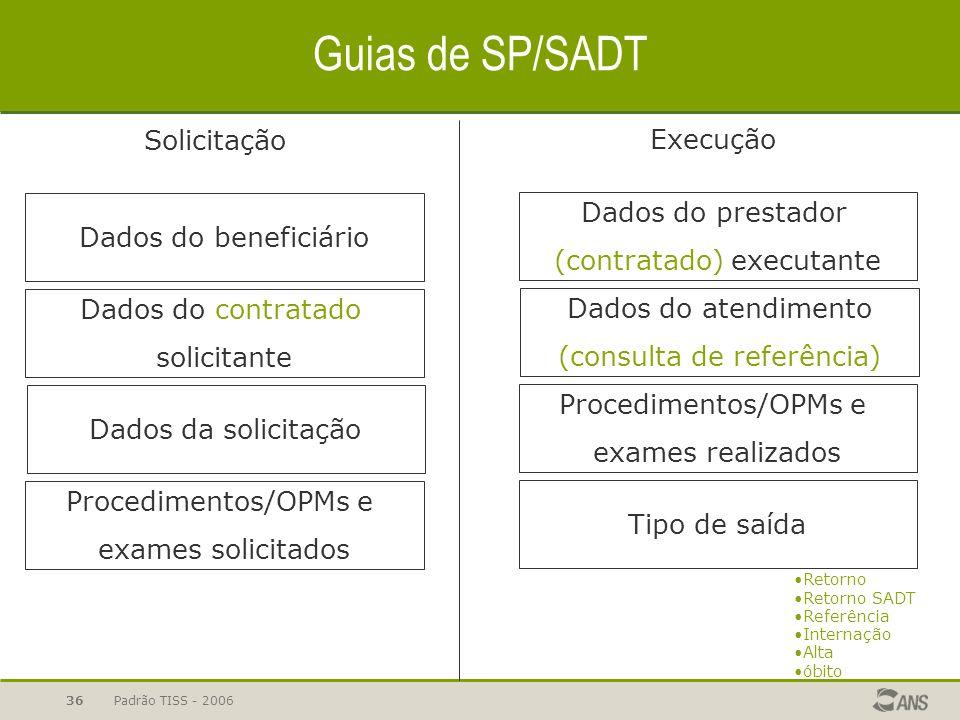 Padrão TISS - 200636 Guias de SP/SADT Dados do beneficiário Dados da solicitação Dados do contratado solicitante Procedimentos/OPMs e exames solicitad