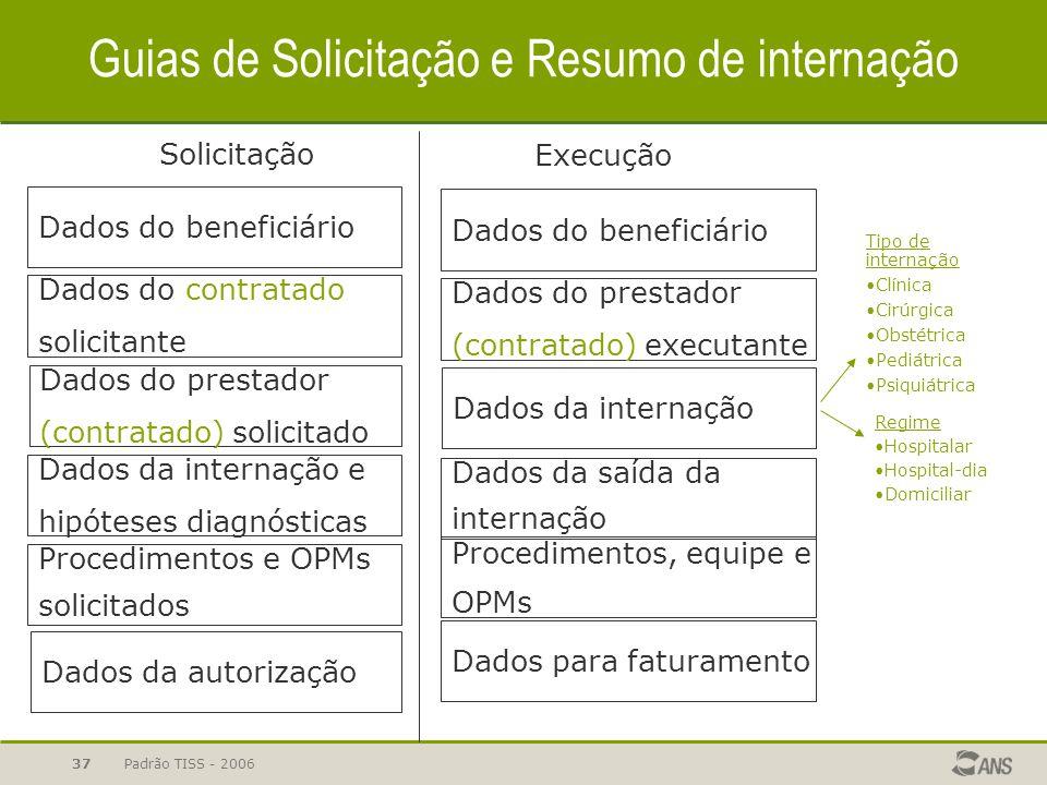 Padrão TISS - 200637 Guias de Solicitação e Resumo de internação Dados do beneficiário Dados do prestador (contratado) solicitado Dados do contratado