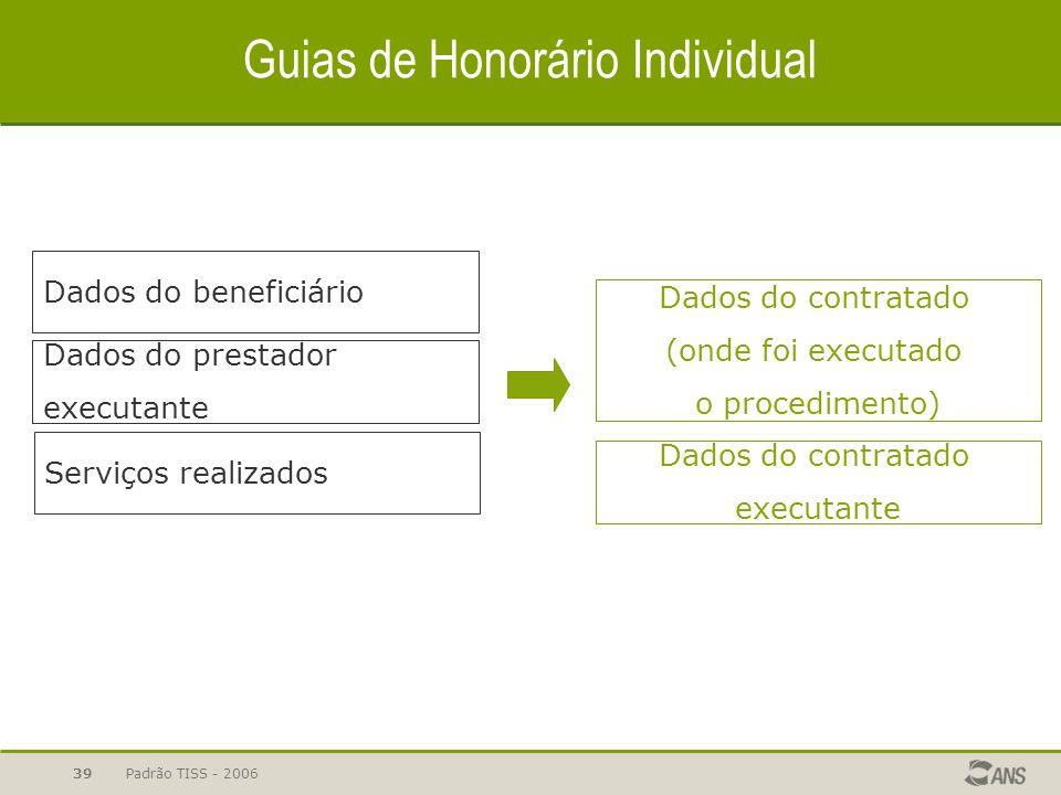 Padrão TISS - 200639 Guias de Honorário Individual Dados do beneficiário Serviços realizados Dados do prestador executante Dados do contratado executa