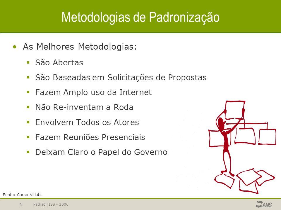 Padrão TISS - 20064 Metodologias de Padronização As Melhores Metodologias:  São Abertas  São Baseadas em Solicitações de Propostas  Fazem Amplo uso