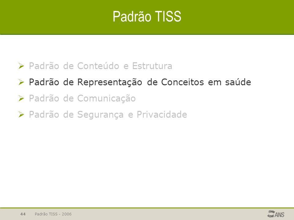 Padrão TISS - 200644 Padrão TISS  Padrão de Conteúdo e Estrutura  Padrão de Representação de Conceitos em saúde  Padrão de Comunicação  Padrão de