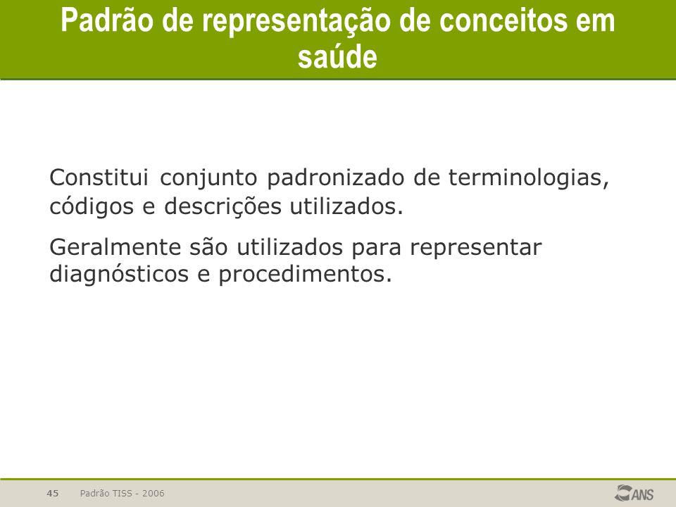 Padrão TISS - 200645 Padrão de representação de conceitos em saúde Constitui conjunto padronizado de terminologias, códigos e descrições utilizados. G