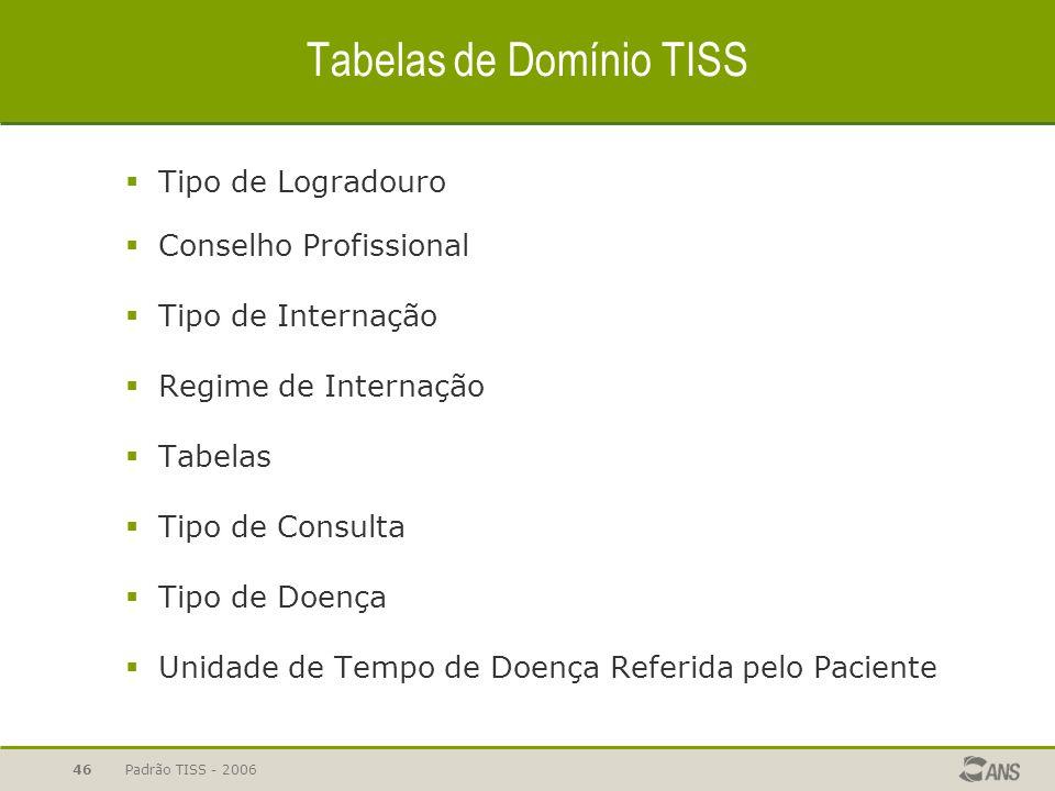 Padrão TISS - 200646 Tabelas de Domínio TISS  Tipo de Logradouro  Conselho Profissional  Tipo de Internação  Regime de Internação  Tabelas  Tipo