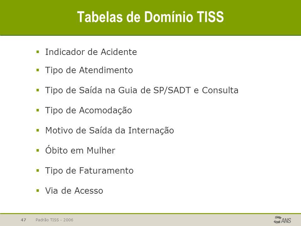 Padrão TISS - 200647 Tabelas de Domínio TISS  Indicador de Acidente  Tipo de Atendimento  Tipo de Saída na Guia de SP/SADT e Consulta  Tipo de Aco