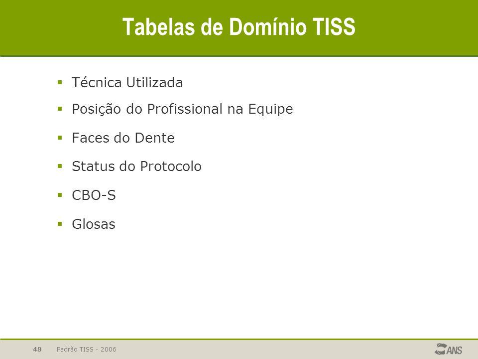 Padrão TISS - 200648 Tabelas de Domínio TISS  Técnica Utilizada  Posição do Profissional na Equipe  Faces do Dente  Status do Protocolo  CBO-S 