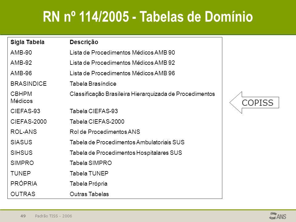 Padrão TISS - 200649 Sigla Tabela Descrição AMB-90 Lista de Procedimentos Médicos AMB 90 AMB-92 Lista de Procedimentos Médicos AMB 92 AMB-96 Lista de