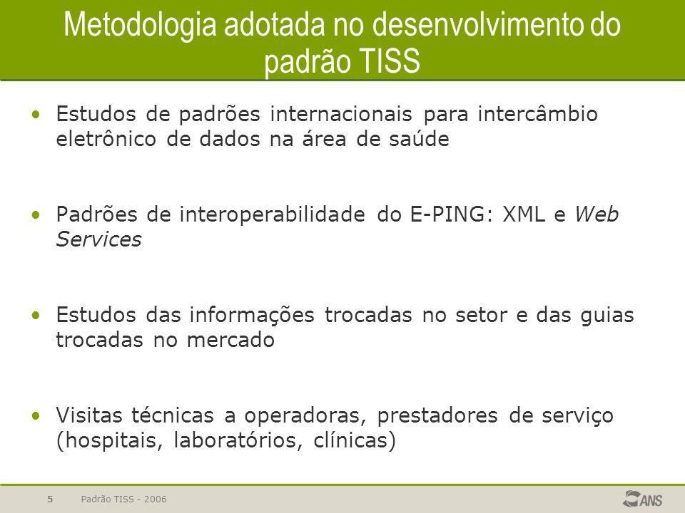 Padrão TISS - 200656 Padrão de Comunicação TISS – Anexo III Quatro schemas para validação das mensagens ( 4 arquivos XSDs): www.ans.gov.br/padroes/tiss/schemas www.ans.gov.br/padroes/tiss/schemas TISS200509V1_0.XSDTissGuias200509v1_0.xsd TissComplexTypes 200509v1_0.xsd TissSimpleTypes 200509v1_0.xsd Estrutura das TransaçõesEstrutura das Guias Composição dos Registros Tipos String/Decimal