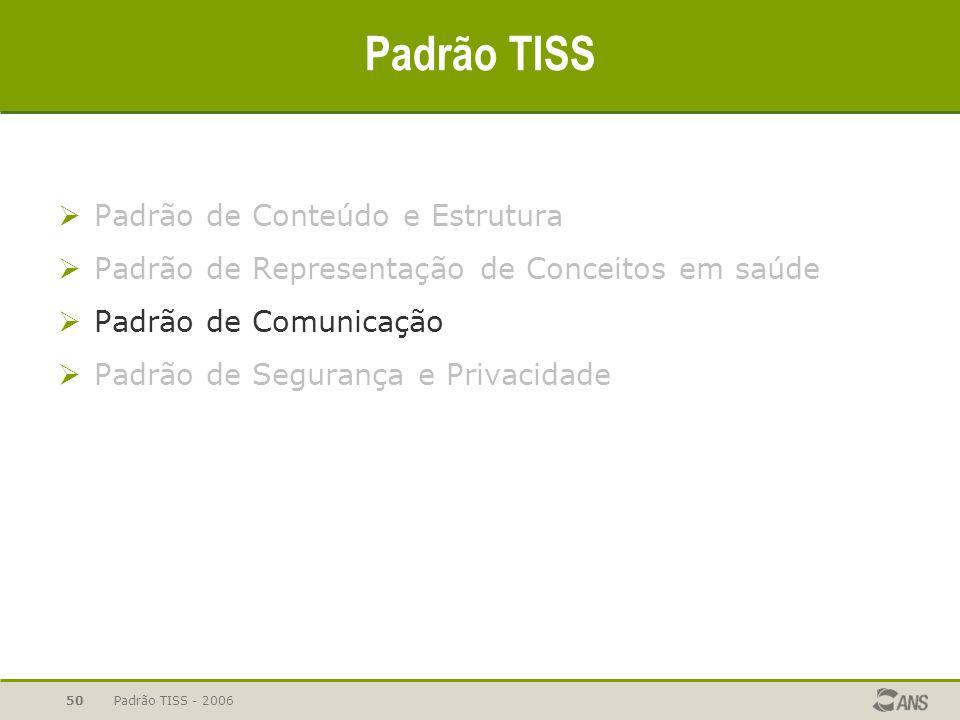 Padrão TISS - 200650 Padrão TISS  Padrão de Conteúdo e Estrutura  Padrão de Representação de Conceitos em saúde  Padrão de Comunicação  Padrão de