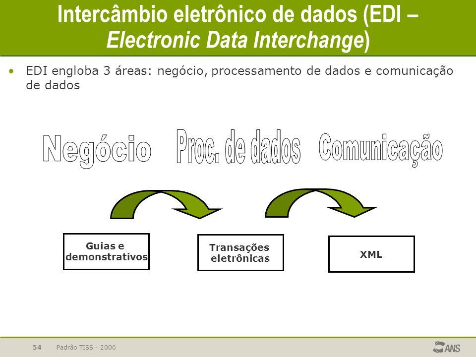 Padrão TISS - 200654 Intercâmbio eletrônico de dados (EDI – Electronic Data Interchange ) EDI engloba 3 áreas: negócio, processamento de dados e comun