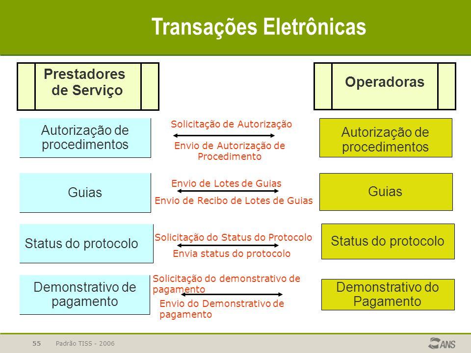 Padrão TISS - 200655 Autorização de procedimentos Guias Status do protocolo Autorização de procedimentos Guias Status do protocolo Demonstrativo de pa