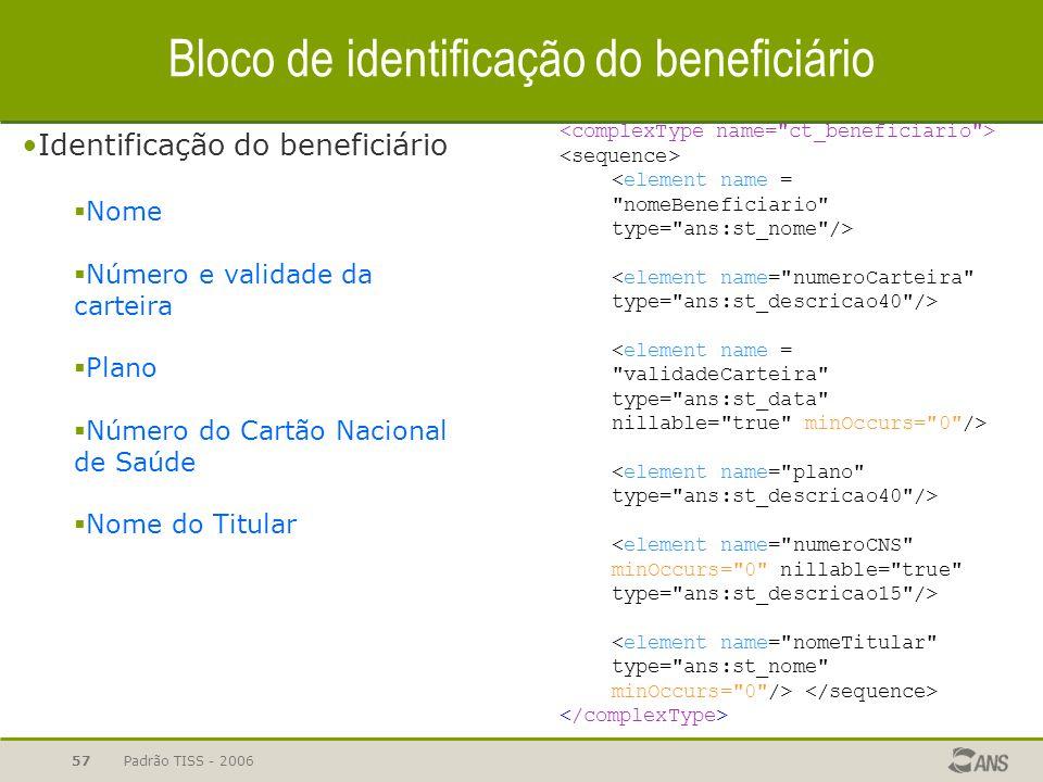 Padrão TISS - 200657 Bloco de identificação do beneficiário Identificação do beneficiário  Nome  Número e validade da carteira  Plano  Número do C