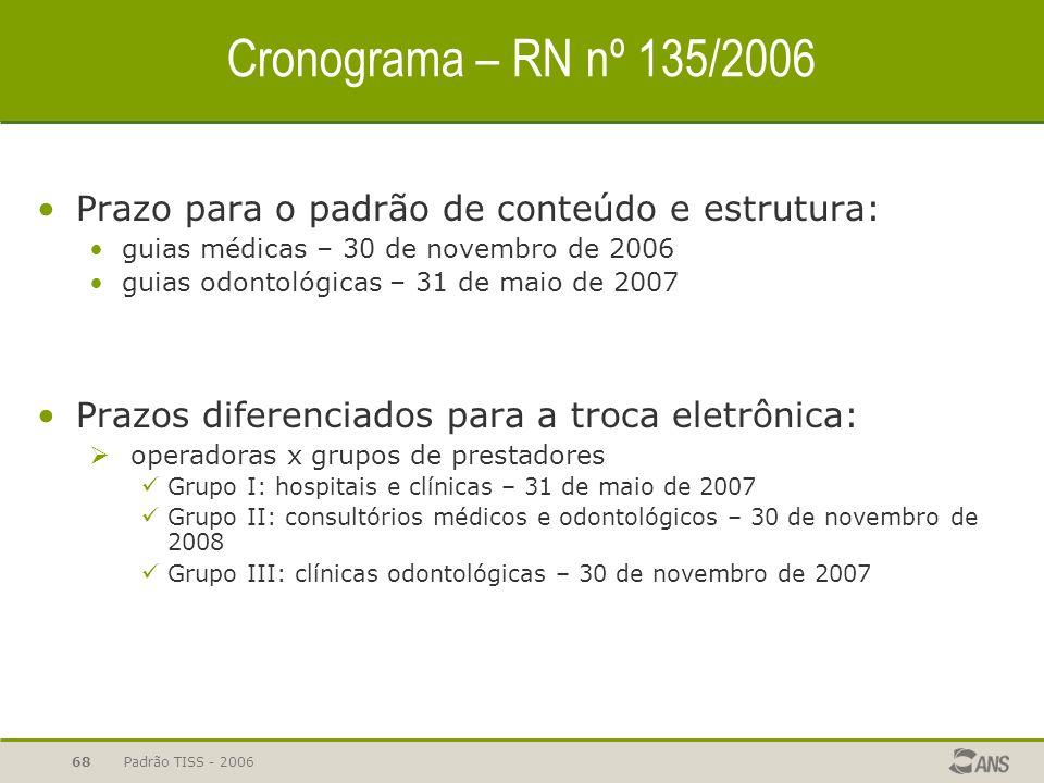 Padrão TISS - 200668 Cronograma – RN nº 135/2006 Prazo para o padrão de conteúdo e estrutura: guias médicas – 30 de novembro de 2006 guias odontológic