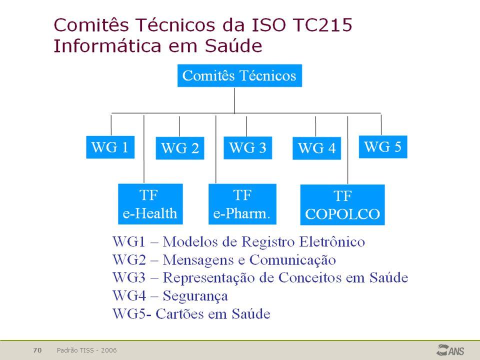 Padrão TISS - 200670