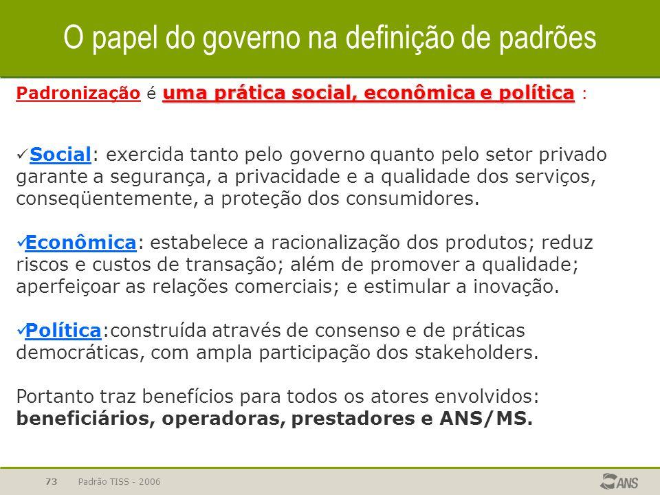 Padrão TISS - 200673 O papel do governo na definição de padrões uma prática social, econômica e política Padronização é uma prática social, econômica