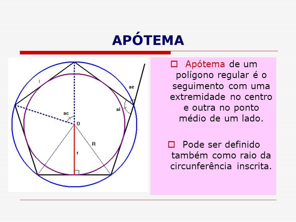 APÓTEMA  Apótema de um polígono regular é o seguimento com uma extremidade no centro e outra no ponto médio de um lado.  Pode ser definido também co
