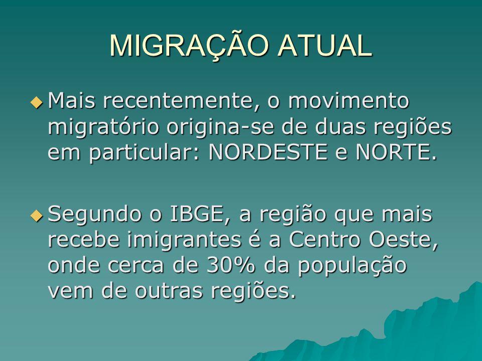 MIGRAÇÃO ATUAL  Mais recentemente, o movimento migratório origina-se de duas regiões em particular: NORDESTE e NORTE.