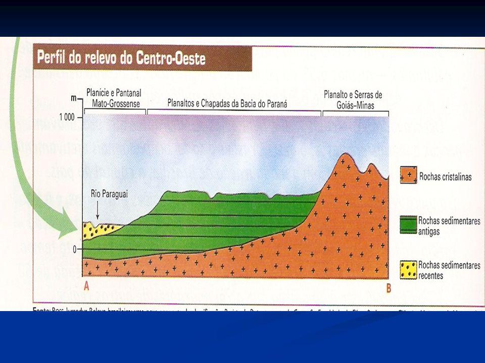 RELEVO RELEVO  O relevo da região, localizada no extenso planalto central, caracteriza-se por terrenos antigos e aplainados pela erosão, que originaram chapadões.