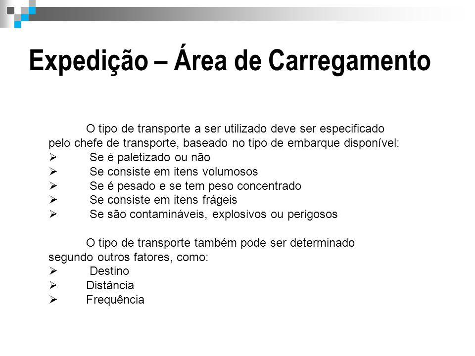 Expedição – Área de Carregamento O tipo de transporte a ser utilizado deve ser especificado pelo chefe de transporte, baseado no tipo de embarque disp