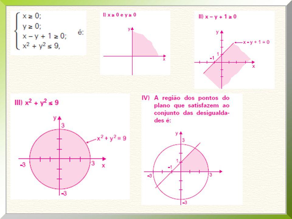 (Questão 01 pág.06) Determinar o centro e o raio das circunferências nas questões de 1 a 5.