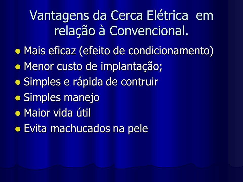 Vantagens da Cerca Elétrica em relação à Convencional. Mais eficaz (efeito de condicionamento) Mais eficaz (efeito de condicionamento) Menor custo de