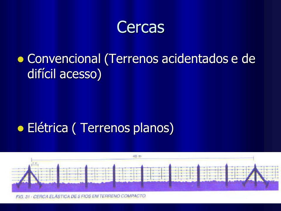 Cercas Convencional (Terrenos acidentados e de difícil acesso) Convencional (Terrenos acidentados e de difícil acesso) Elétrica ( Terrenos planos) Elé