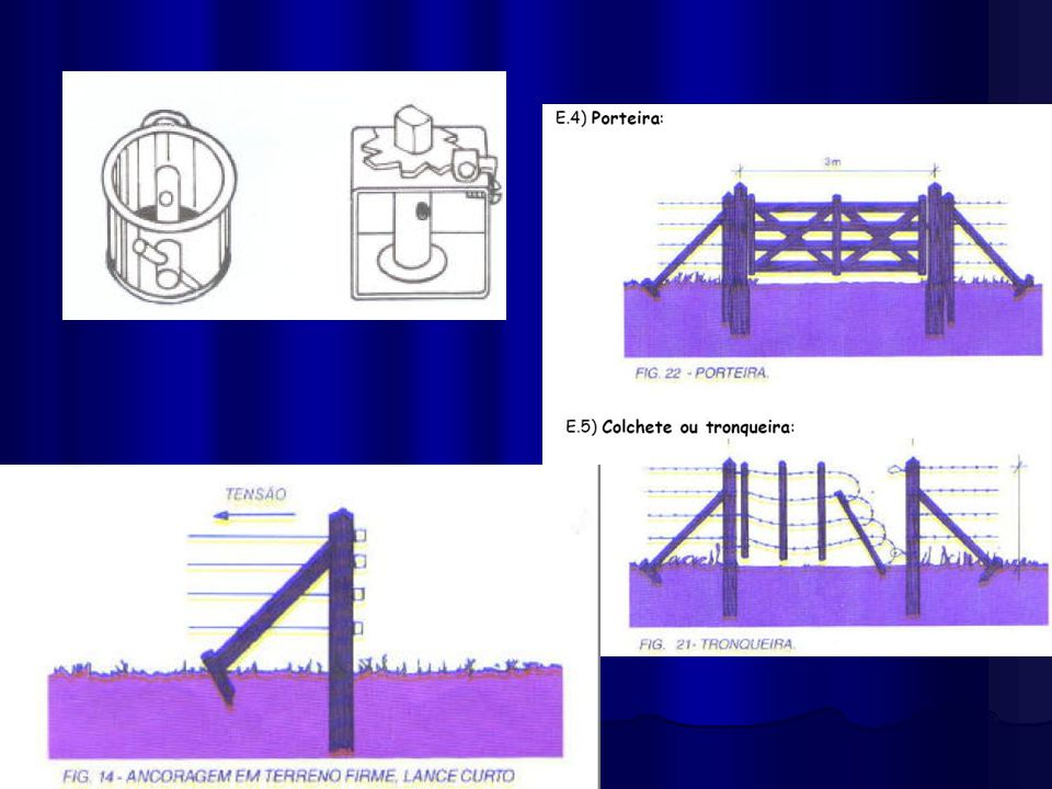 Número de fios Tipos de cerca de arame farpado: Utilização Número de fios Altura do primeiro fio Distância entre fios de cima para baixo Gado de corte, bezerros e divisas 5 1,35 m 30 / 2 X 25 /2 x 27,5 Animais bravios e corredores 6 1,35 m 25 / 5 X 22 Gado de leite 4 1,35 m 35 / 5 X 22 Vacas mansas em lactação 3 1,25 m 45 / 2 X 40