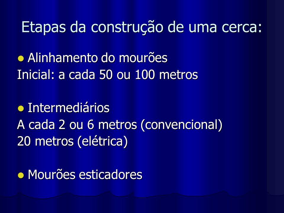 Etapas da construção de uma cerca: Alinhamento do mourões Alinhamento do mourões Inicial: a cada 50 ou 100 metros Intermediários Intermediários A cada