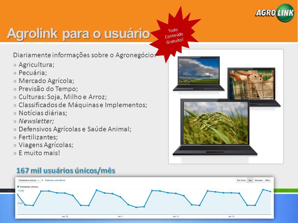 Diariamente informações sobre o Agronegócio: » Agricultura; » Pecuária; » Mercado Agrícola; » Previsão do Tempo; » Culturas: Soja, Milho e Arroz; » Cl