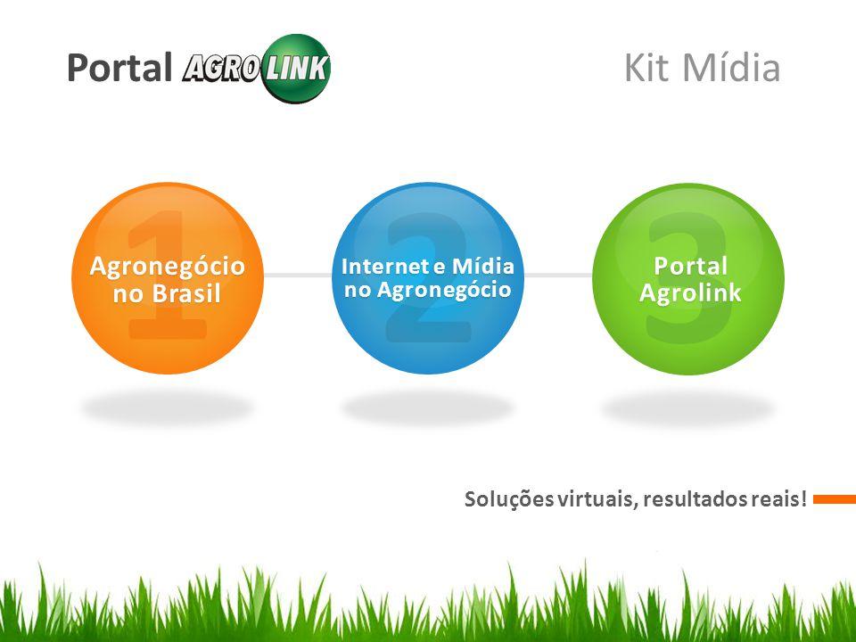 Portal Kit Mídia Soluções virtuais, resultados reais! 1 Agronegócio no Brasil 2 Internet e Mídia no Agronegócio 3 Portal Agrolink