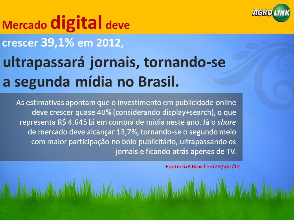 ultrapassará jornais, tornando-se a segunda mídia no Brasil. As estimativas apontam que o investimento em publicidade online deve crescer quase 40% (c