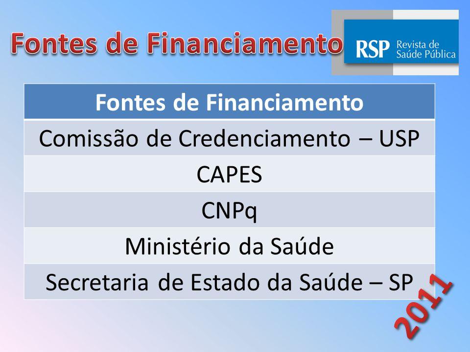 Fontes de Financiamento Comissão de Credenciamento – USP CAPES CNPq Ministério da Saúde Secretaria de Estado da Saúde – SP