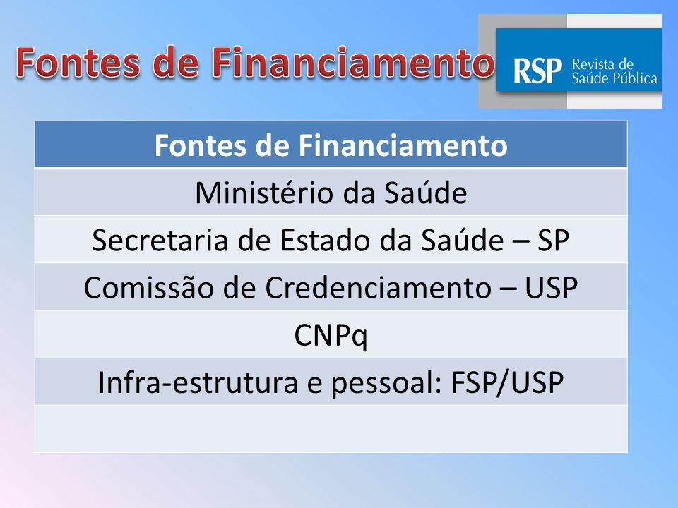 Fontes de Financiamento Ministério da Saúde Secretaria de Estado da Saúde – SP Comissão de Credenciamento – USP CNPq Infra-estrutura e pessoal: FSP/USP