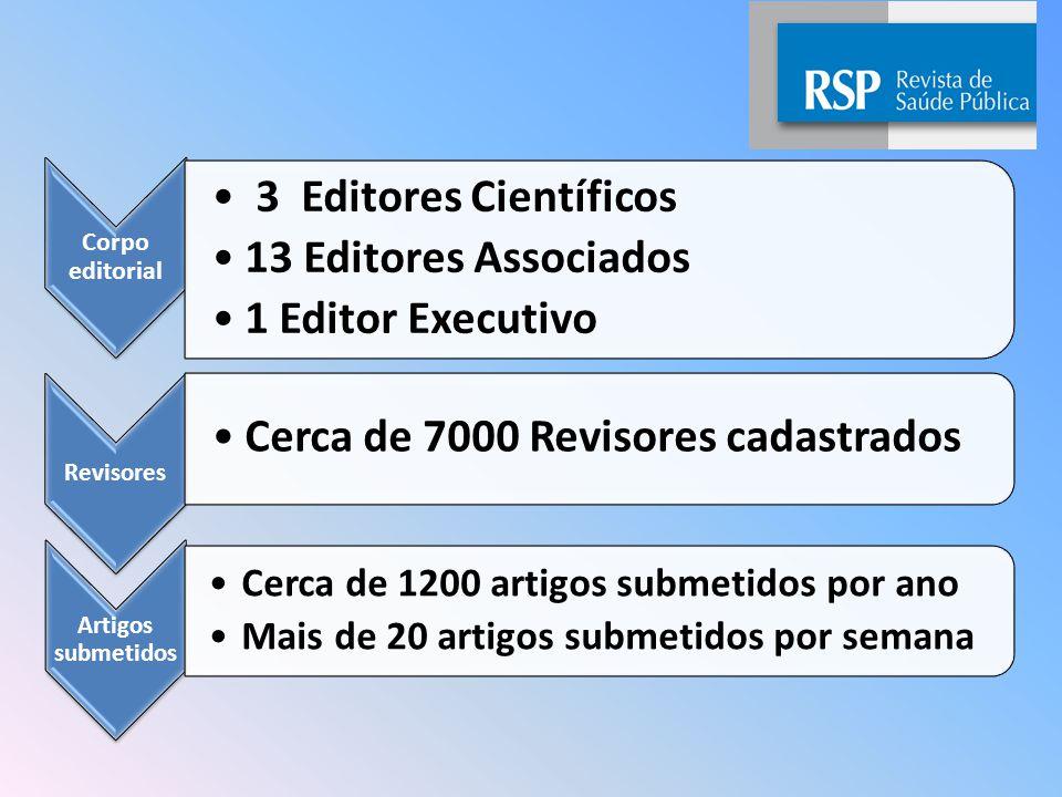 Corpo editorial 3 Editores Científicos 13 Editores Associados 1 Editor Executivo Revisores Cerca de 7000 Revisores cadastrados Artigos submetidos Cerca de 1200 artigos submetidos por ano Mais de 20 artigos submetidos por semana