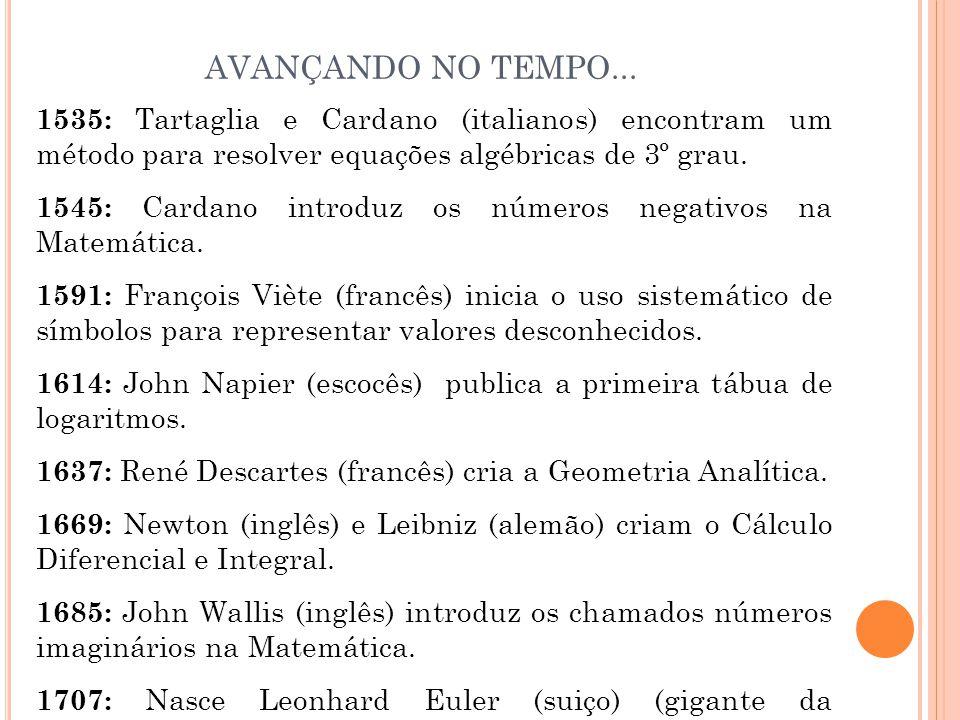 AVANÇANDO NO TEMPO... 1535: Tartaglia e Cardano (italianos) encontram um método para resolver equações algébricas de 3º grau. 1545: Cardano introduz o