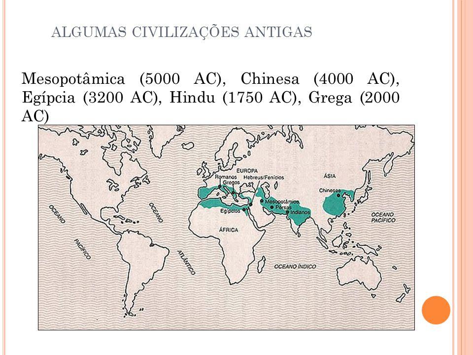 ALGUMAS CIVILIZAÇÕES ANTIGAS Mesopotâmica (5000 AC), Chinesa (4000 AC), Egípcia (3200 AC), Hindu (1750 AC), Grega (2000 AC)