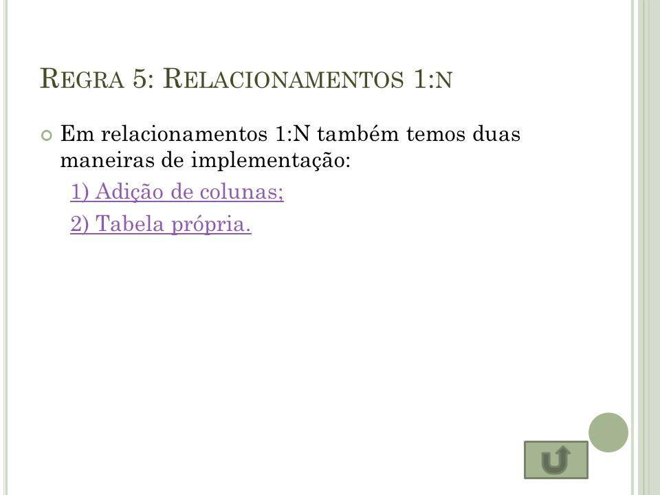 R EGRA 5: R ELACIONAMENTOS 1: N Em relacionamentos 1:N também temos duas maneiras de implementação: 1) Adição de colunas; 2) Tabela própria.