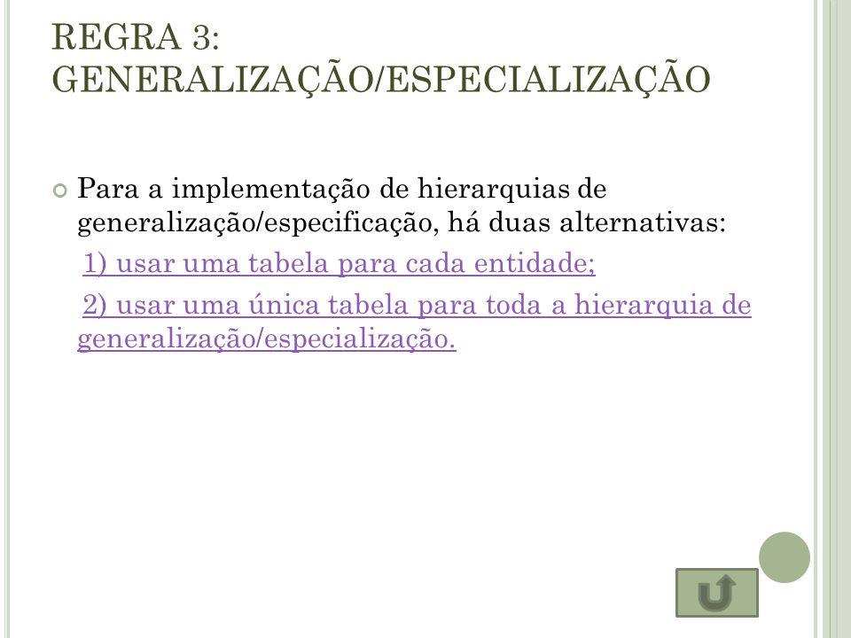 REGRA 3: GENERALIZAÇÃO/ESPECIALIZAÇÃO Para a implementação de hierarquias de generalização/especificação, há duas alternativas: 1) usar uma tabela par