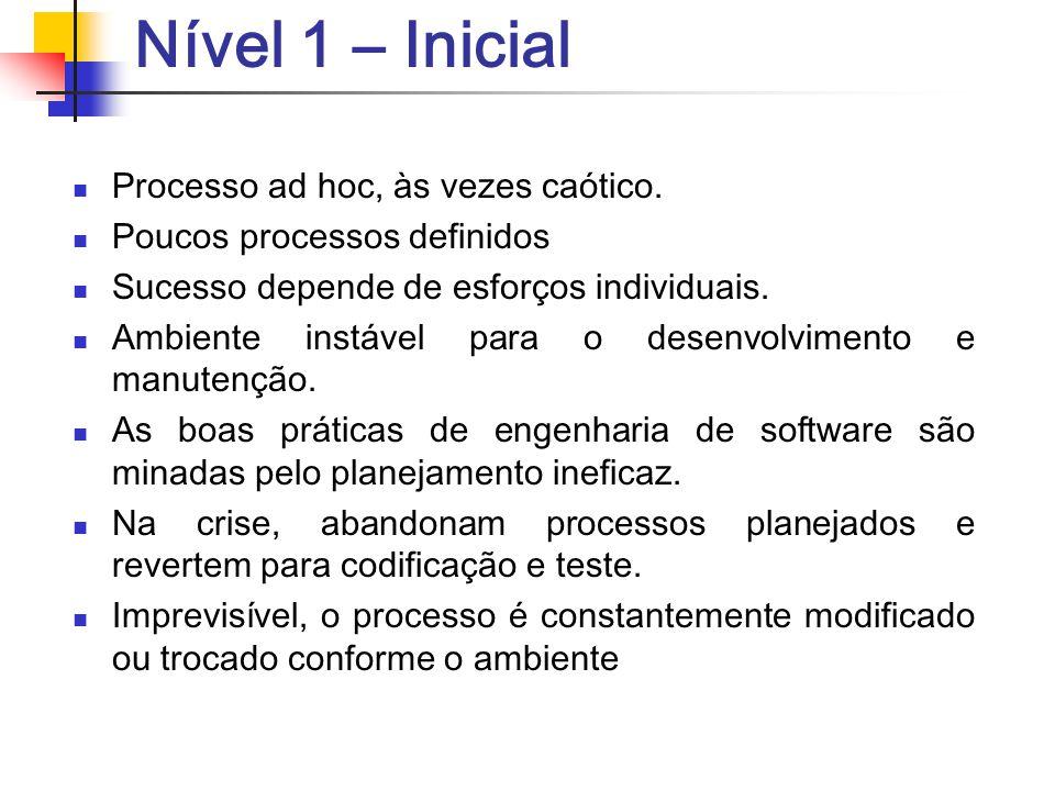 Nível 1 – Inicial Processo ad hoc, às vezes caótico. Poucos processos definidos Sucesso depende de esforços individuais. Ambiente instável para o dese