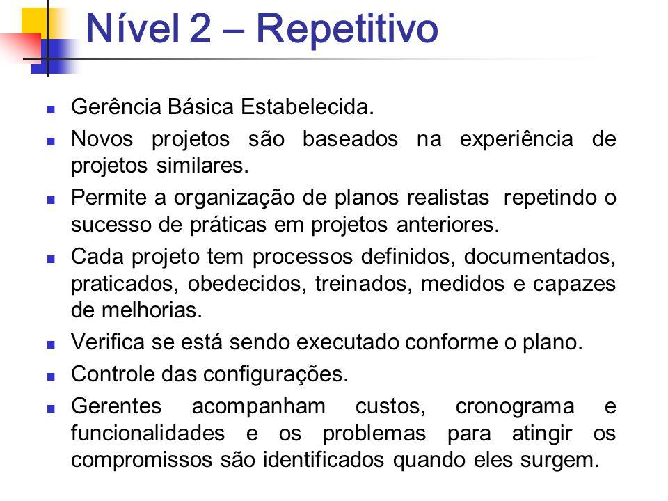 Nível 2 – Repetitivo Gerência Básica Estabelecida. Novos projetos são baseados na experiência de projetos similares. Permite a organiza ç ão de planos