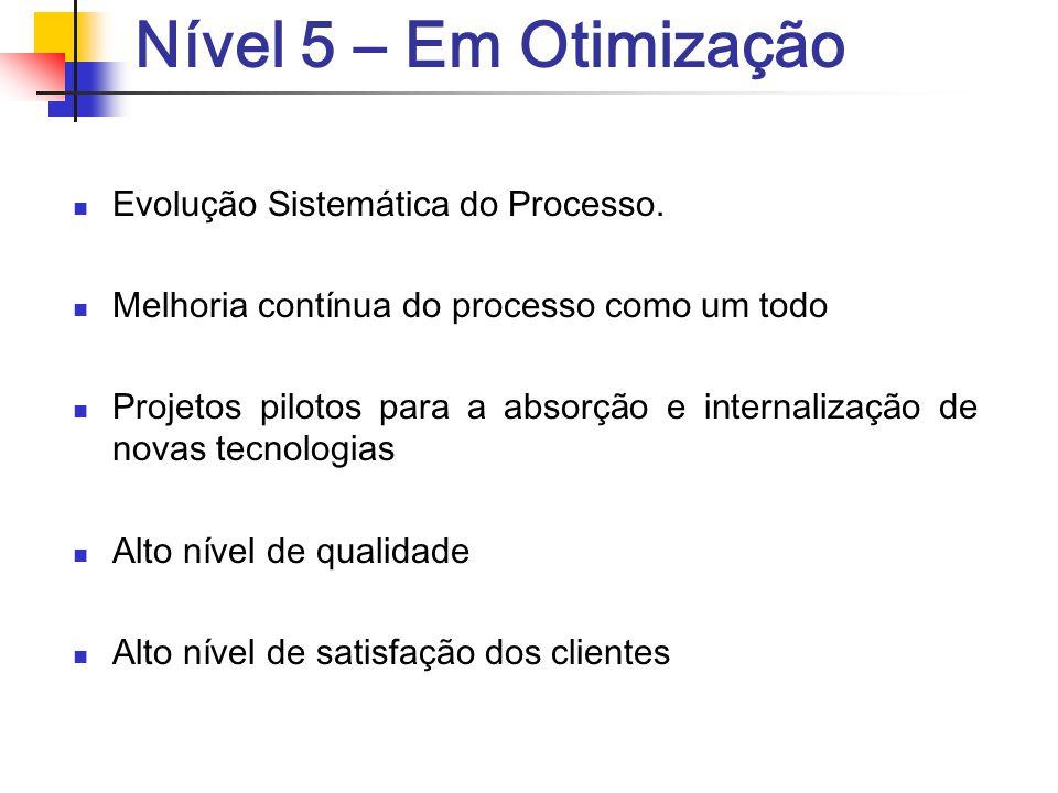 Nível 5 – Em Otimização Evolução Sistemática do Processo. Melhoria contínua do processo como um todo Projetos pilotos para a absorção e internalização