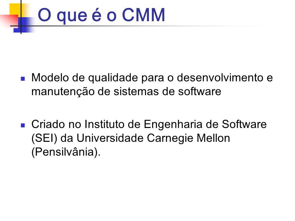 O que é o CMM Modelo de qualidade para o desenvolvimento e manutenção de sistemas de software Criado no Instituto de Engenharia de Software (SEI) da U
