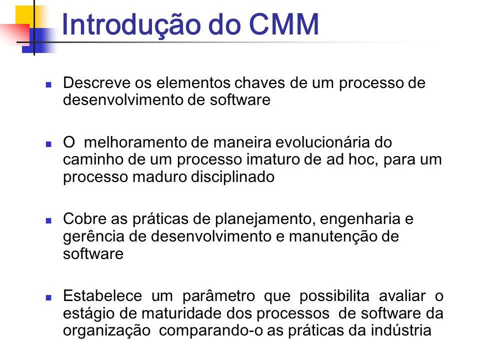 Introdução do CMM Descreve os elementos chaves de um processo de desenvolvimento de software O melhoramento de maneira evolucionária do caminho de um