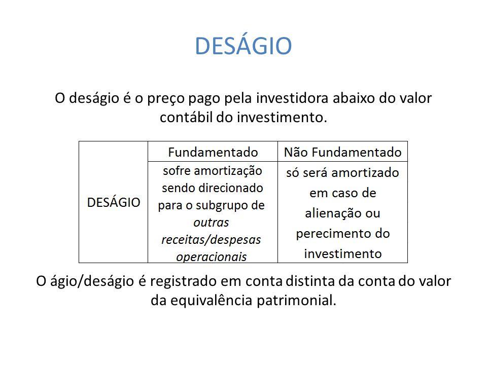 DESÁGIO O deságio é o preço pago pela investidora abaixo do valor contábil do investimento. O ágio/deságio é registrado em conta distinta da conta do