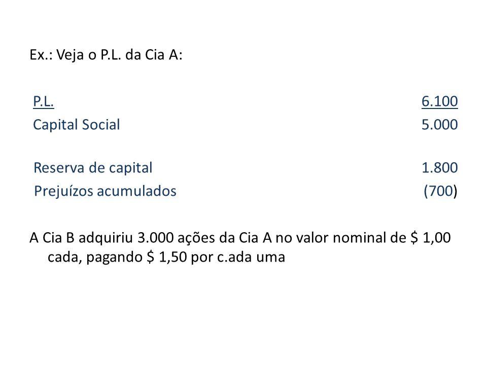 Ex.: Veja o P.L. da Cia A: P.L. 6.100 Capital Social 5.000 Reserva de capital 1.800 Prejuízos acumulados (700) A Cia B adquiriu 3.000 ações da Cia A n