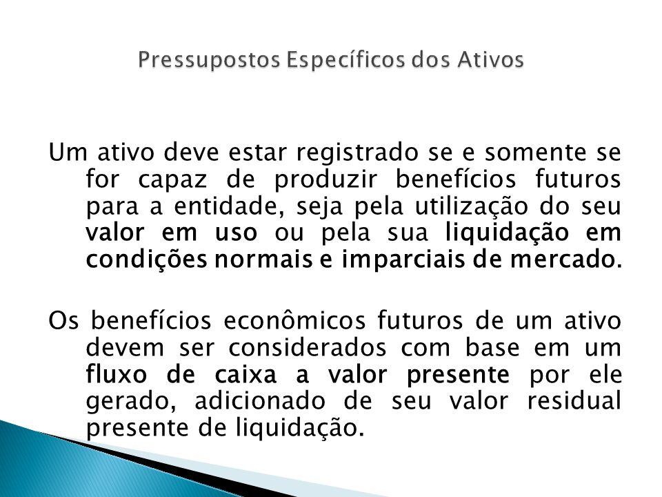 Um ativo deve estar registrado se e somente se for capaz de produzir benefícios futuros para a entidade, seja pela utilização do seu valor em uso ou p