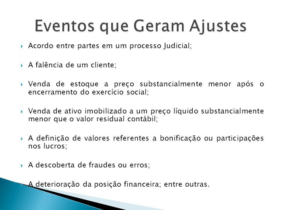  Acordo entre partes em um processo Judicial;  A falência de um cliente;  Venda de estoque a preço substancialmente menor após o encerramento do ex