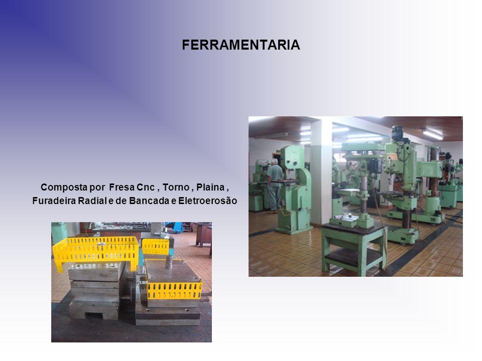 ESTAMPARIA Nossa Estamparia é composta por Prensas CNC de até 320ton., Guilhotinas, Metaleira, Puncionadeira e Dobradeira.