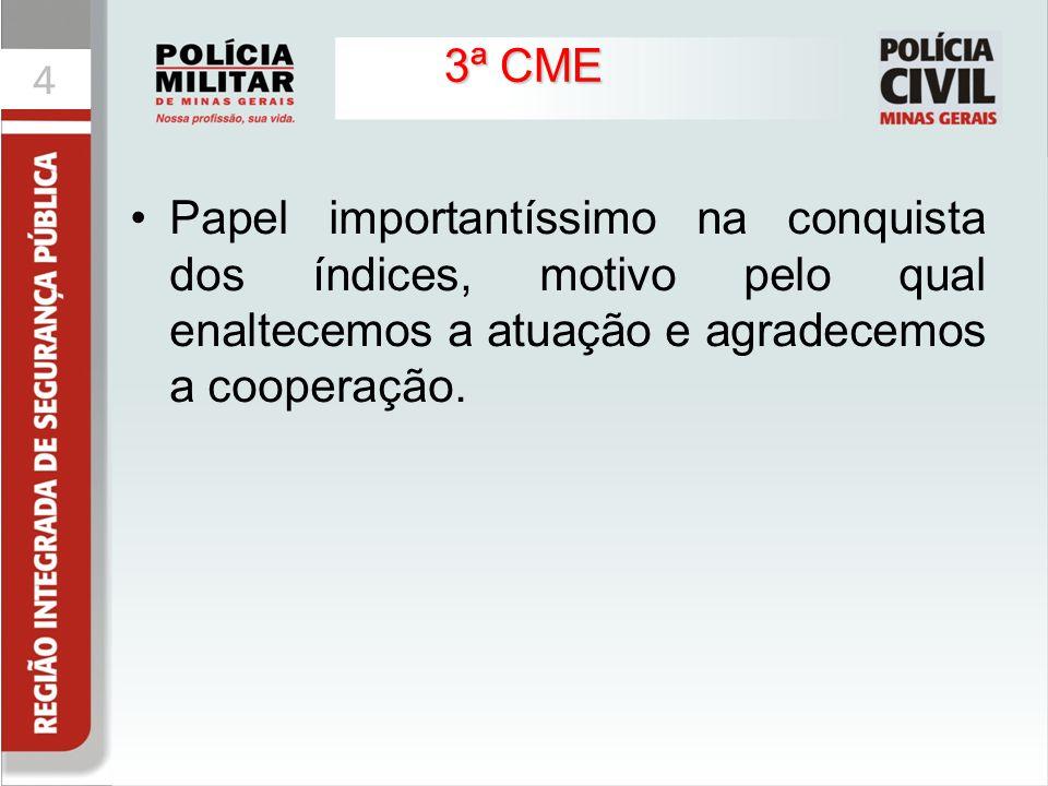 44 3ª CME Papel importantíssimo na conquista dos índices, motivo pelo qual enaltecemos a atuação e agradecemos a cooperação.