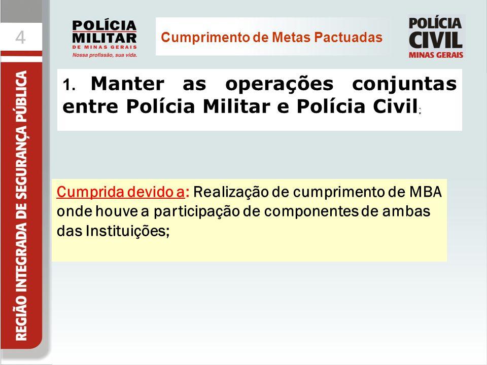 44 Cumprimento de Metas Pactuadas ; 1. Manter as operações conjuntas entre Polícia Militar e Polícia Civil ; Cumprida devido a: Realização de cumprime