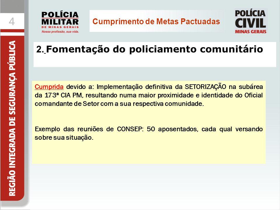 44 Cumprimento de Metas Pactuadas 2. Fomentação do policiamento comunitário Cumprida devido a: Implementação definitiva da SETORIZAÇÃO na subárea da 1